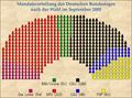 Mandatsverteilung Bundestag 2005.png