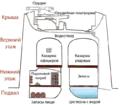 Martello tower diagram RU.png
