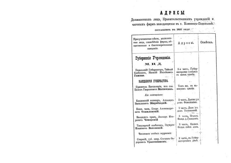 File:Mnib325-05podolia1891.djvu