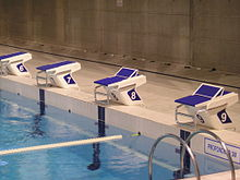 Plot natation wikip dia for Dimension piscine olympique