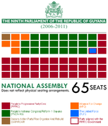 national assembly seats