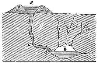 PSM V21 D385 Mackenzie theory of geyser eruption.jpg