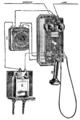 PSM V70 D408 Telephone configuration before standardization.png