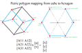 Petrie polygon mapping cube to hexagon.png