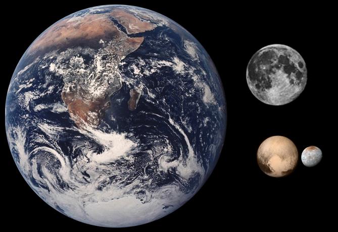 Pluto Charon Moon Earth Comparison