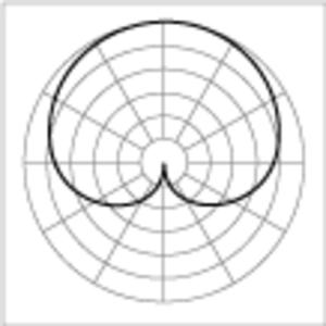 Null (physics) - Cardioid microphone polar pattern