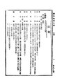 ROC1930-07-01國民政府公報509.pdf