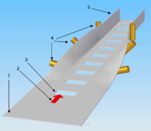 Roll forming - WikiVisually