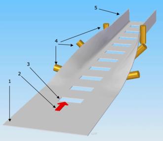 Roll forming - Bending along rolls