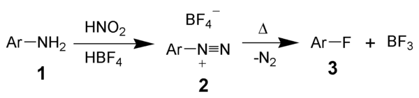 thesis of balz-schiemann reaction Publications all reviews rapid synthesis of aryl fluorides in continuous flow through the balz–schiemann reaction: angew chem int ed 2016.
