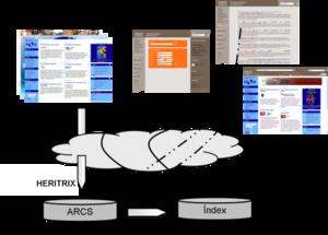 PADICAT - PADICAT software workflow schema