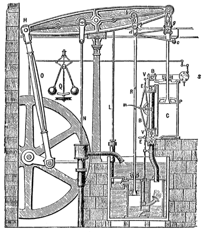 Boulton & Watt Steam Engine
