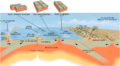 Tectonic plate boundaries pl.png