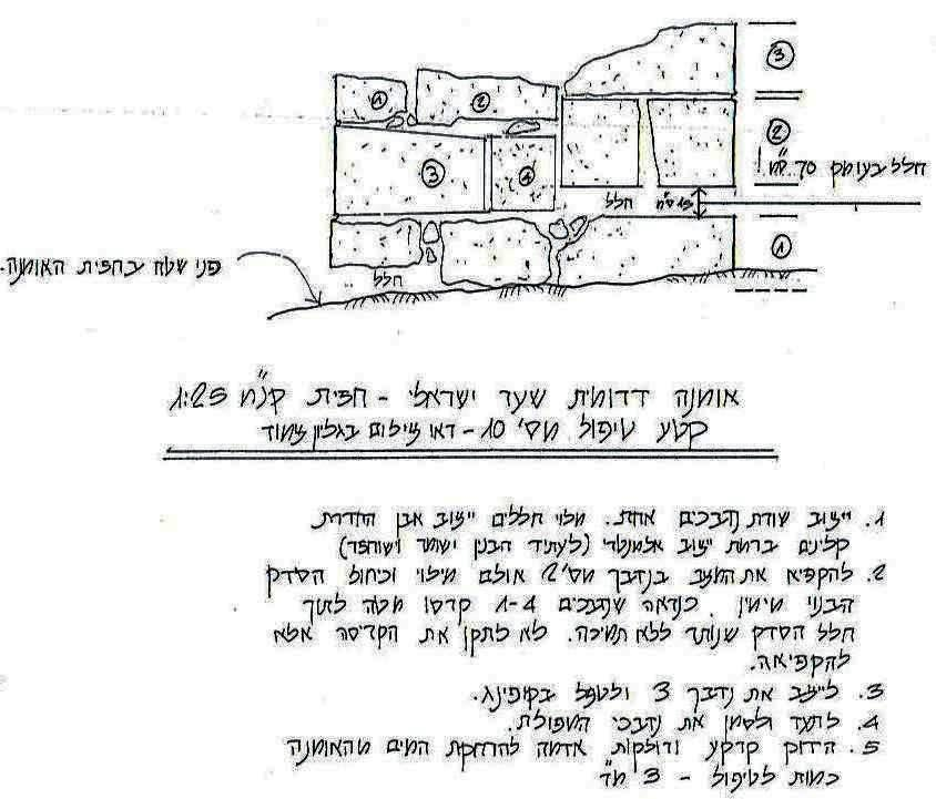 Tell Megiddo 2006 Preservation plan -3