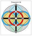 Theogramm 09.jpg
