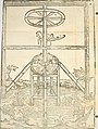 Tre discorsi sopra il modo d'alzar acqve da' lvoghi bassi - per adacquar terreni - per leuar l'acque sorgenti and piouute dalle cãpagne, che non possono naturalmente dare loro il decorso - per mandare (14779842801).jpg
