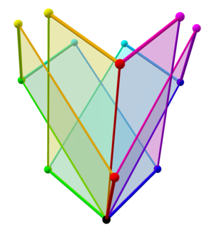 Tree of weak orderings in concertina cube 588.png