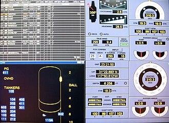 USS Nimitz - Monitor showing data about Nimitz