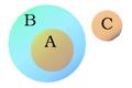 Venn-diagram-ABC.png