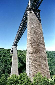 Fades Viaduct Wikipedia