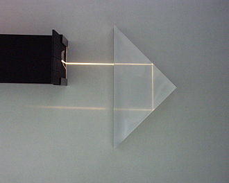 Ignazio Porro - Total internal reflection in Porro prism