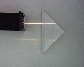 Porro prism - Total internal reflection in Porro prism