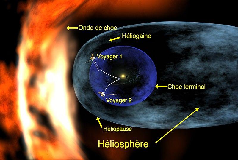 Des Secret à propos de Némésis ? Nibiru ? 800px-Voyager_1_entering_heliosheath_region_fr