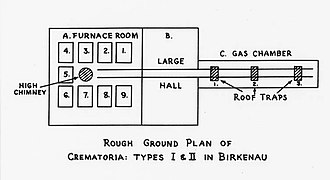Vrba–Wetzler report - A sketch from the report, showing the rough layout of the crematoria