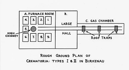 A sketch from the Vrba-Wetzler report, showing the rough layout of the crematoria used at Auschwitz, one of the several Nazi German extermination camps in occupied Poland Vrba-Wetzler report sketch (crematoria).jpg