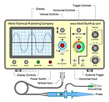 Oscilloscope Wikipedia