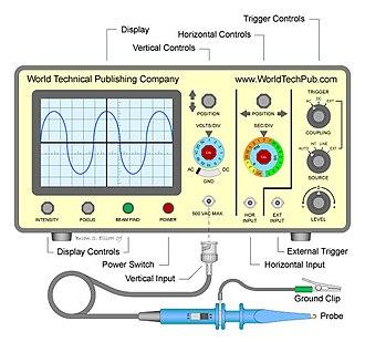 Oscilloscope - Basic oscilloscope