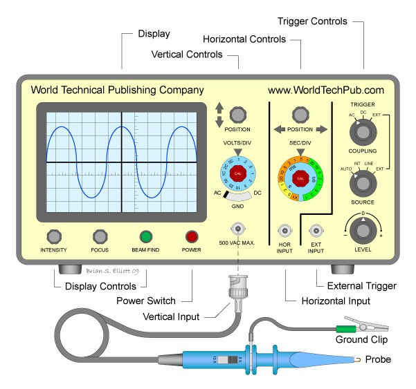 WTPC Oscilloscope-1