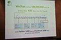 WeChat numbers.jpg