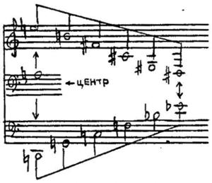 Webern Symphony Ex11.png
