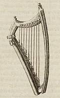 Welsh harp diagram.jpg