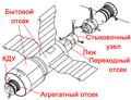 Салют-4 и Союз -17 или Союз-18 или Союз-20.png