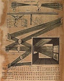 Projector - Wikipedia