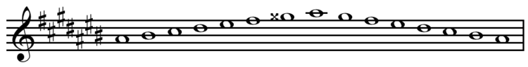 A-sharp harmonic minor scale ascending and descending