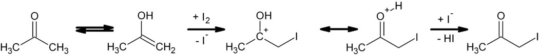 Reaktion von Aceton mit Iod.