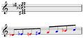 Alpha chord.png