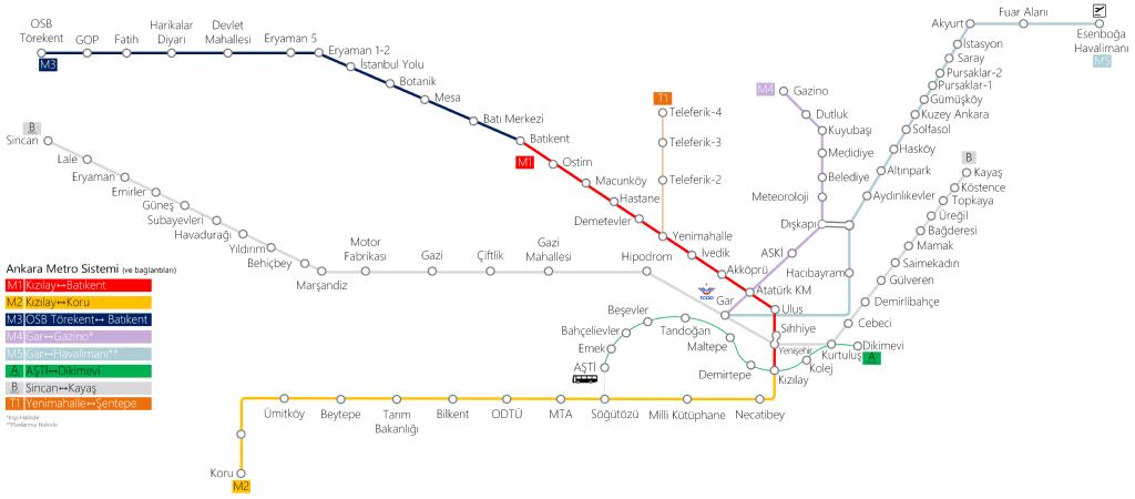 Ankara metrosu şeması