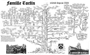 English: TURLIN family tree