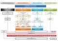 BASE OILS (schematic structure).pdf