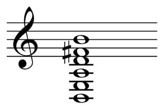 B tuning