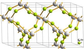 Beryllium fluoride - Image: Be F2str