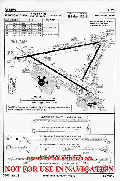 Photo Paper Weight Chart: BenGurionAerodromeChart-2004.jpg - Wikimedia Commons,Chart