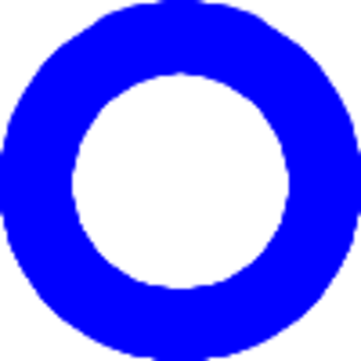 Panjdeh incident - Image: Blue circle