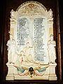 Botmeur Monument aux morts 1914-1918 dans l'église paroissiale.JPG