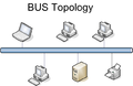 Bus Topology.png