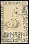 C20 Chinese medical illustration in trad. style; Hand massage Wellcome L0039665.jpg